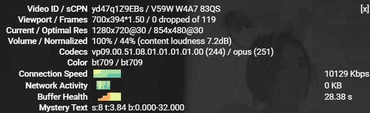Ruvds 5元vps购买方式及优惠码 - 附M9机房简单测评