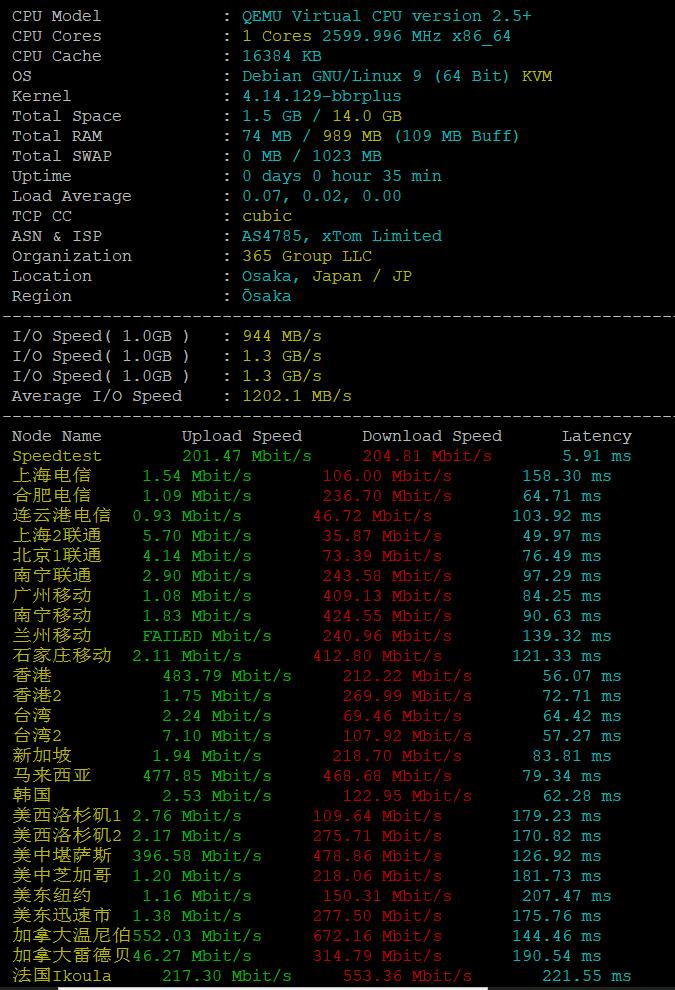 绿云大阪网络日常测速-图1