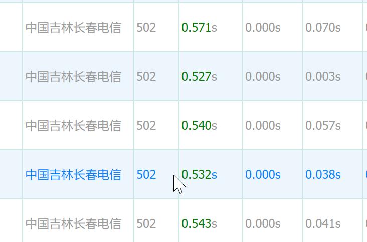 CloudFront的很多棉被节点IP-图1
