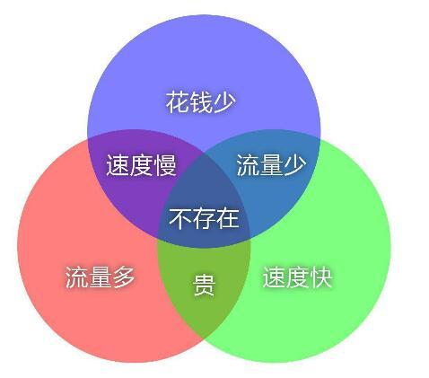 如何租用性价比高的香港服务器?-VPS排行榜